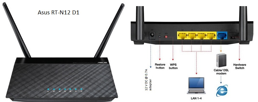 ASUS RT-N12 Router